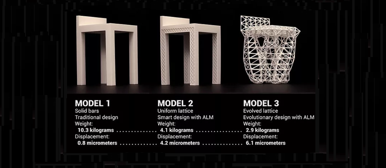 Evolved chair design from Autodesk in upper right